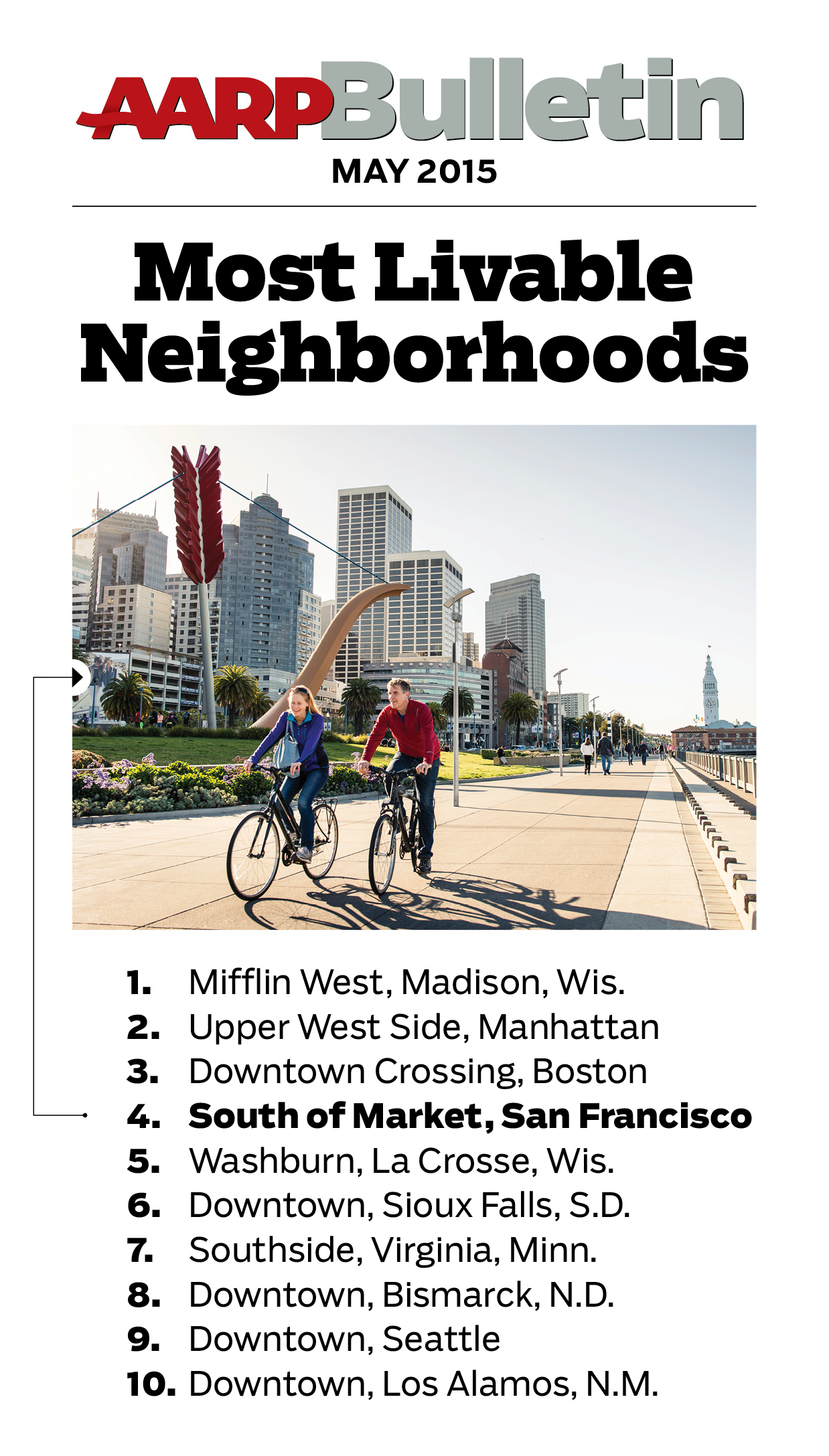 The Most Livable Neighborhoods In America; How Does Your Hometown Rate?