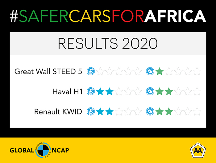 SaferCarsForAfrica